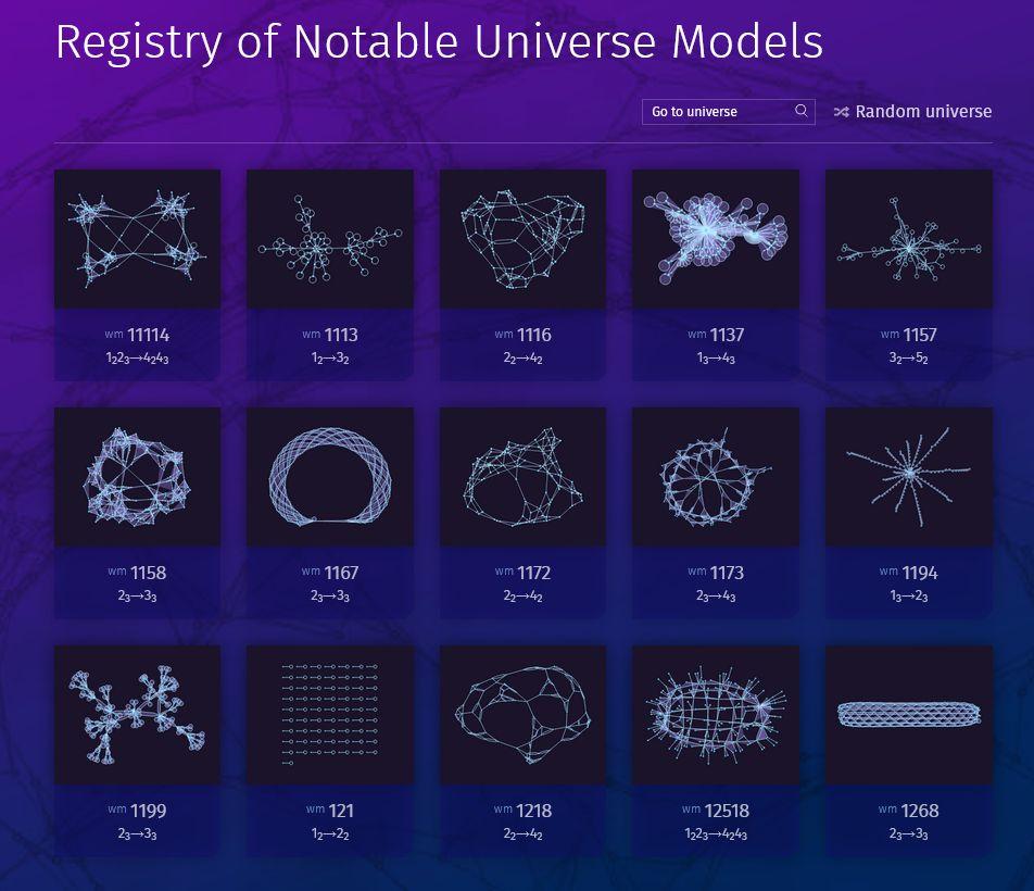 2020.04 Wolfram 万物理论的简要解释