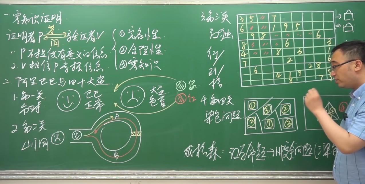 李永乐老师 - 神奇的零知识证明!
